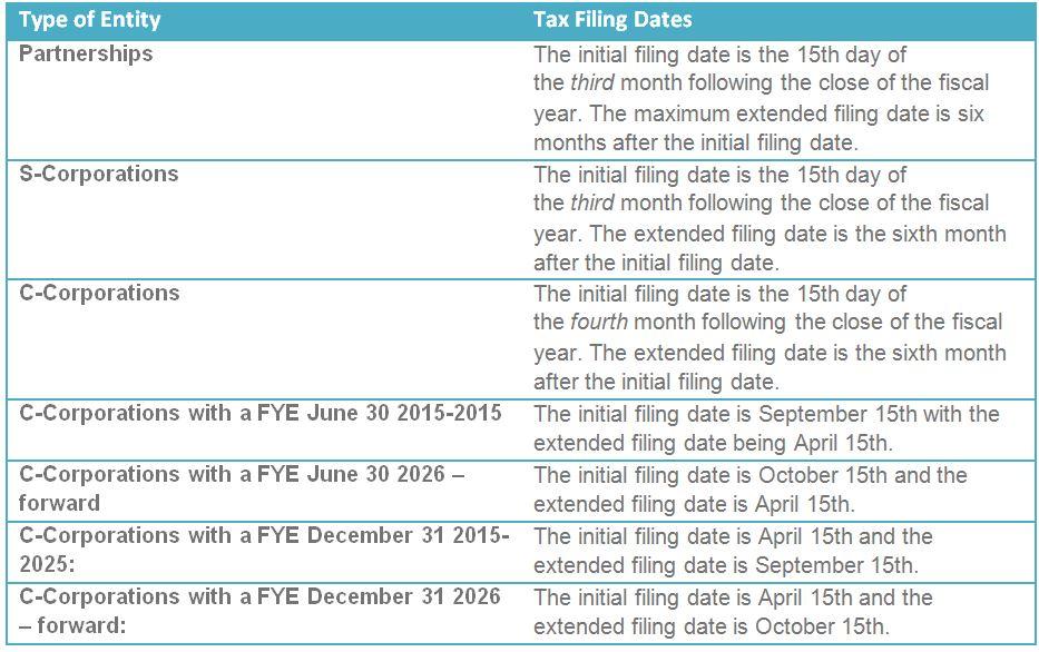 New Filing Dates NEW